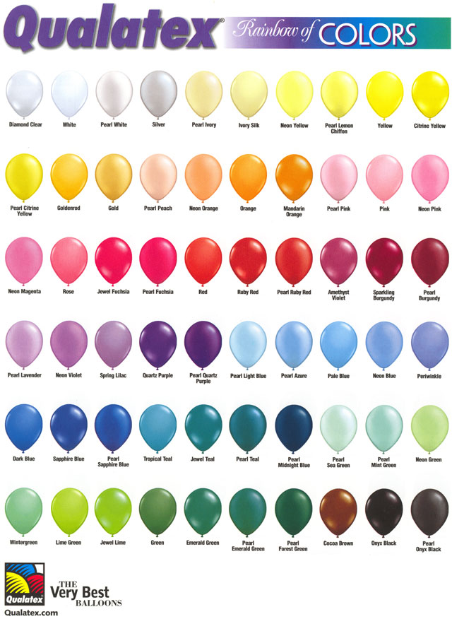 Balloon color chart